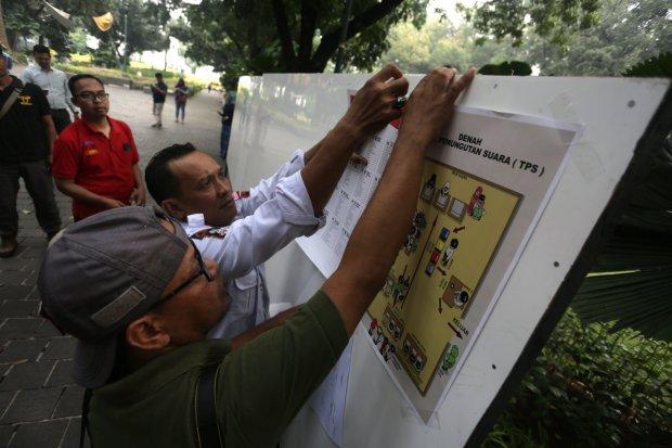 provinsi paling demokratis, jakarta, indeks demokrasi indonesia, anies baswedan