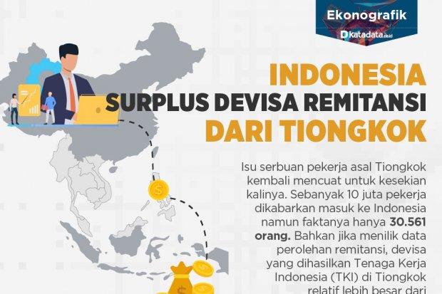 Indonesia Surplus Devisa Remitansi