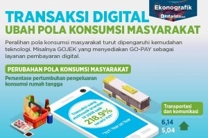 FA_Transaksi Digital