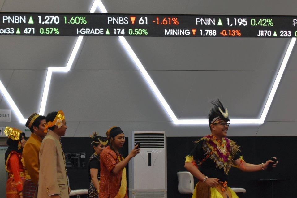 katadata market sentiment index