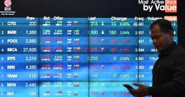KICI KICI: Saham Sektor Keuangan Paling Prospektif Tiga Bulan Mendatang | Katadata News