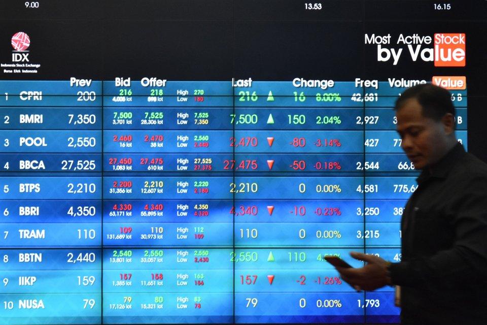 Pekerja melintasi layar monitor bursa saham di Bursa Efek Indonesia (BEI), Jakarta. Sebanyak 13 emiten baru resmi tercatat di BEI hingga Rabu (10/7). Dari 13 emiten tersebut ada yang harganya meroket hingga 600%.