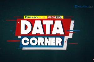 Data Corner