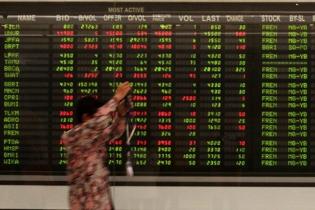 ihsg, saham. indeks saham, pasar modal, omnibus law, UU Ciptaker, UU Cipta kerja, bursa, bursa efek indonesia