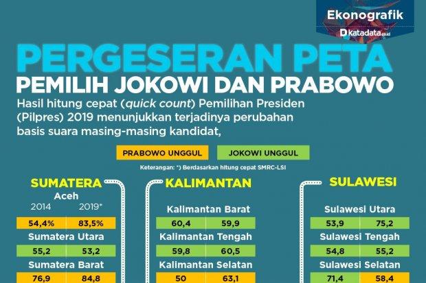 Pergeseran Peta Pemilih Jokowi dan Prabowo_rev