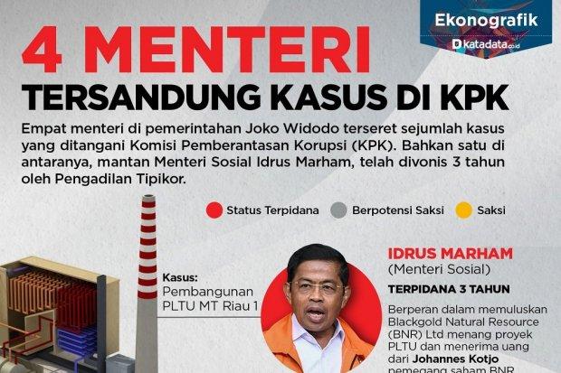 4 Menteri Tersandung Kasus di KPK