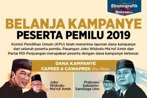 Belanja Kampanye Peserta Pemilu 2019_rev.1