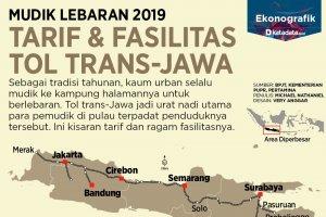 Tarif Tol Trans Jawa
