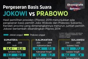 Pergeseran Basis Suara Jokowi vs Prabowo_rev.1