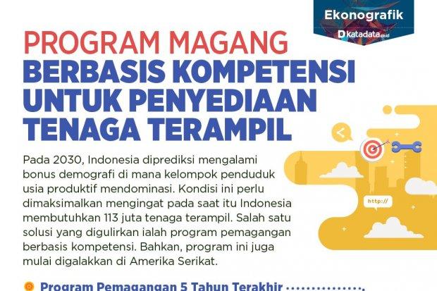 FA_Program Magang