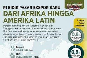 Potensi Pasar Ekspor Baru Indonesia