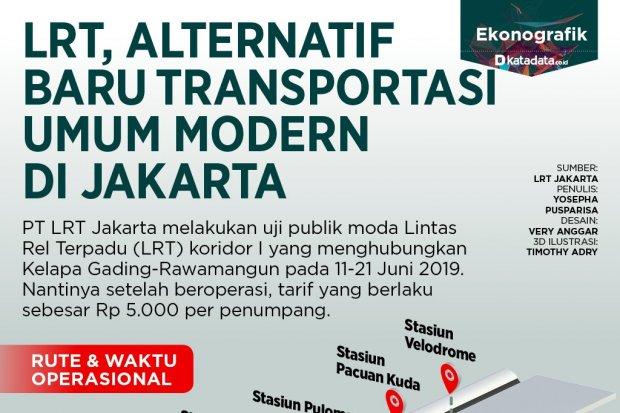 LRT, alternatif transportasi jakarta