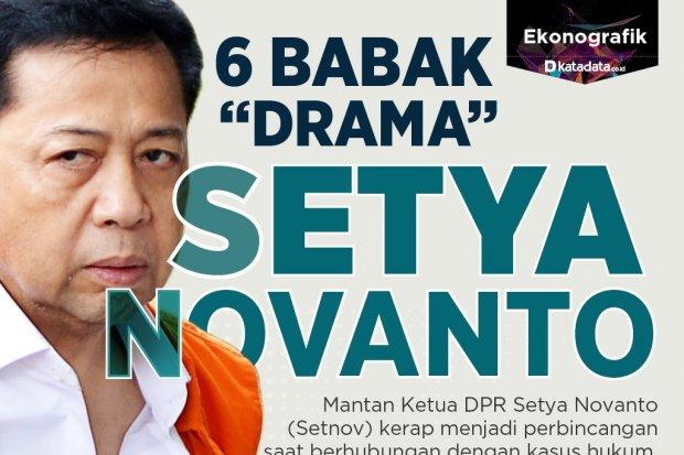 Enam Babak Drama Setya Novanto