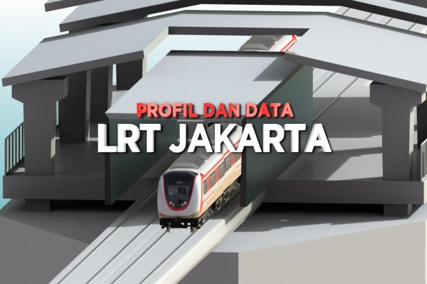 Grafik Motion LRT