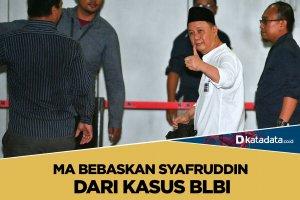 MA Bebaskan Syafruddin dari Kasus BLBI