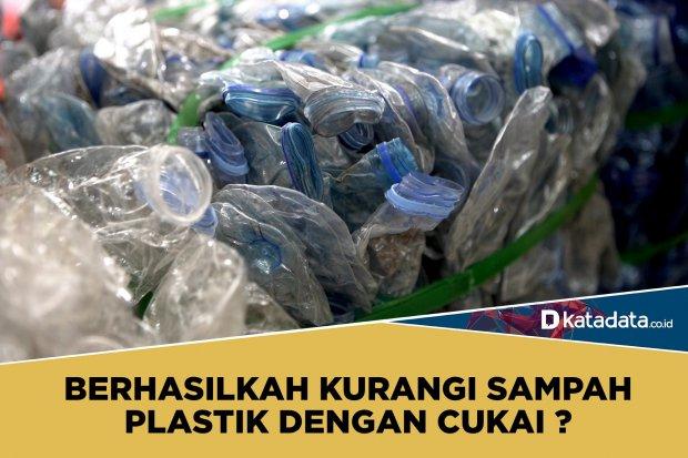 cukai plastik