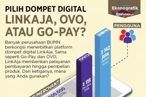 dompet digital