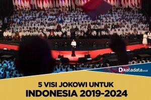 5 visi jokowi untuk indonesia