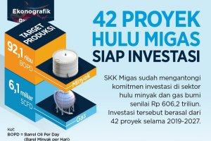 42 proyek hulu migas siap investasi