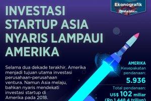 investasi startup asia