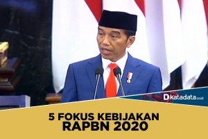 rapbn 2020