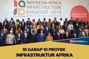Infrastruktur Afrika
