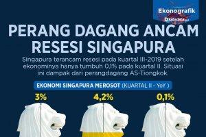 Resesi Singapura