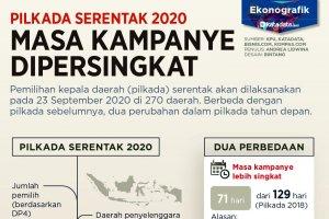 pilkada 2020