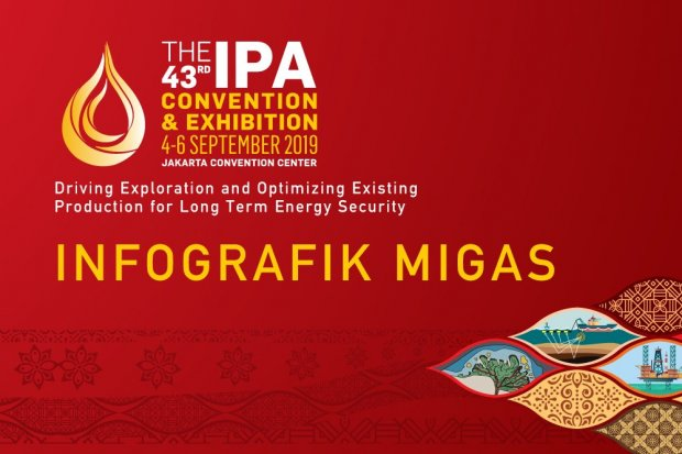 Cover Infografik IPA