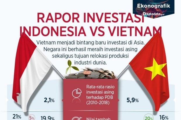 rapor investasi indonesia vietnam