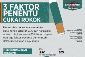 faktor penentu cukai rokok