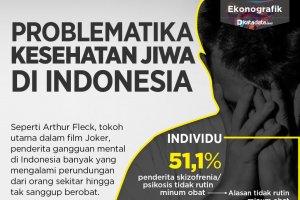 problematika kesehatan jiwa di indonesia