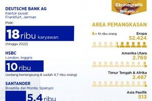 PHK Bank di Eropa