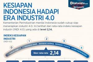 Kesiapan Indonesia Hadapi Era Industri 4.0