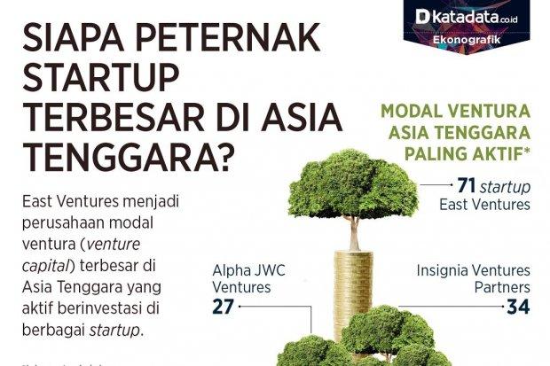 Peternak startup terbesar di asia tenggara_revisi