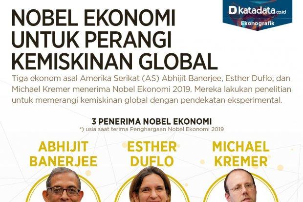 Penerima nobel ekonomi