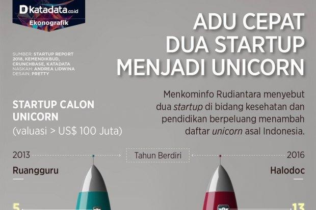 Calon unicorn baru_1