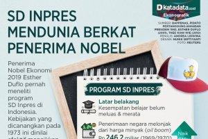 SD Inpres mendunia berkat penerima nobel