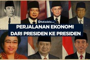 Perjalanan ekonomi dari presiden ke presiden