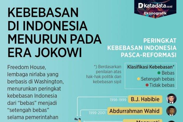 kebebasan sipil di Indonesia