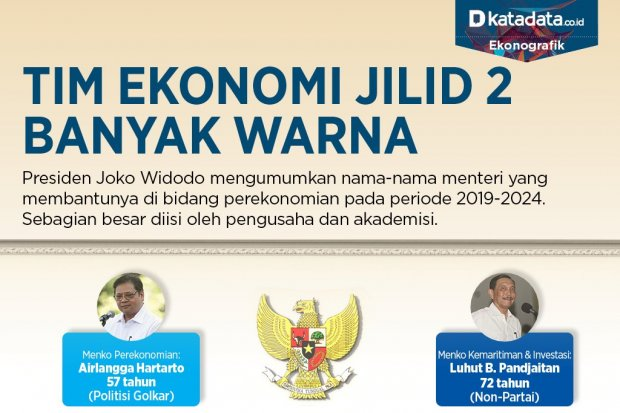 tim ekonomi jilid 2