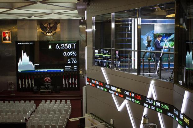 katadata market sentiment index, prediksi ihsg,