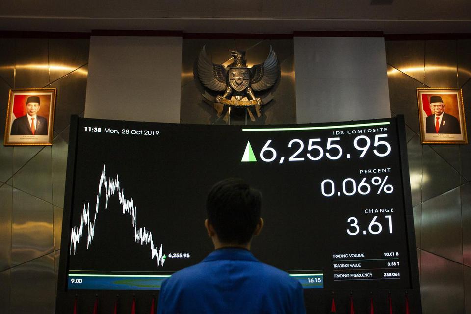 ihsg hari ini, rekomendasi saham, saham pilihan