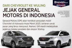 General Motors Indonesia