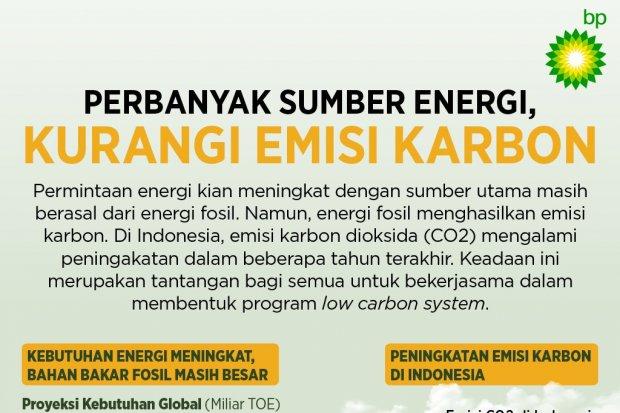 Kurangi Emisi Karbon