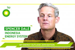 Indonesia Energy System