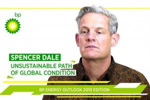 Unsustainable Path of Global Condition