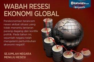 Wabah Resesi ekonomi global