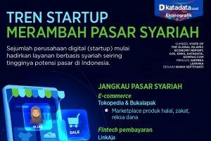 startup syariah