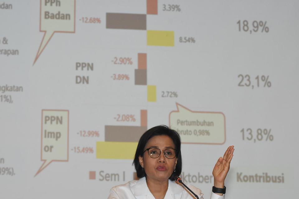 Inflasi, inflasi Desember 2019, Sri Mulyani